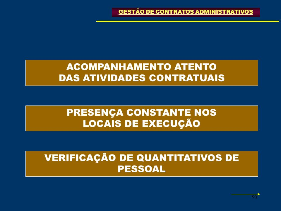 ACOMPANHAMENTO ATENTO DAS ATIVIDADES CONTRATUAIS