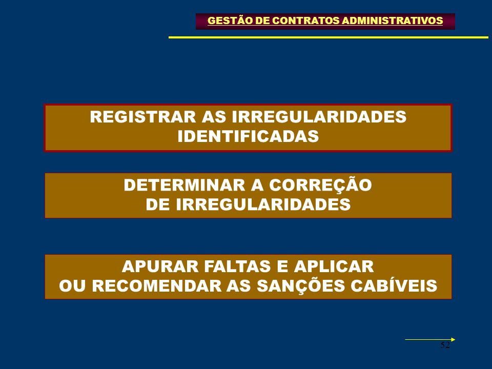 REGISTRAR AS IRREGULARIDADES IDENTIFICADAS