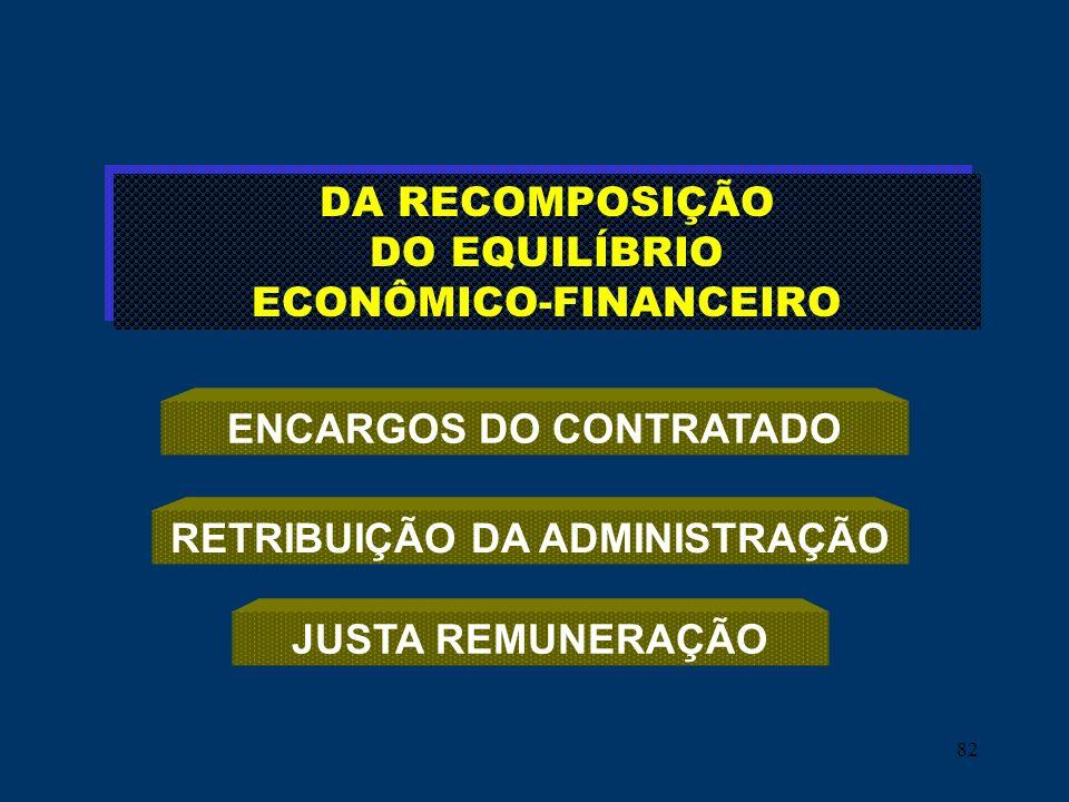 DA RECOMPOSIÇÃO DO EQUILÍBRIO ECONÔMICO-FINANCEIRO