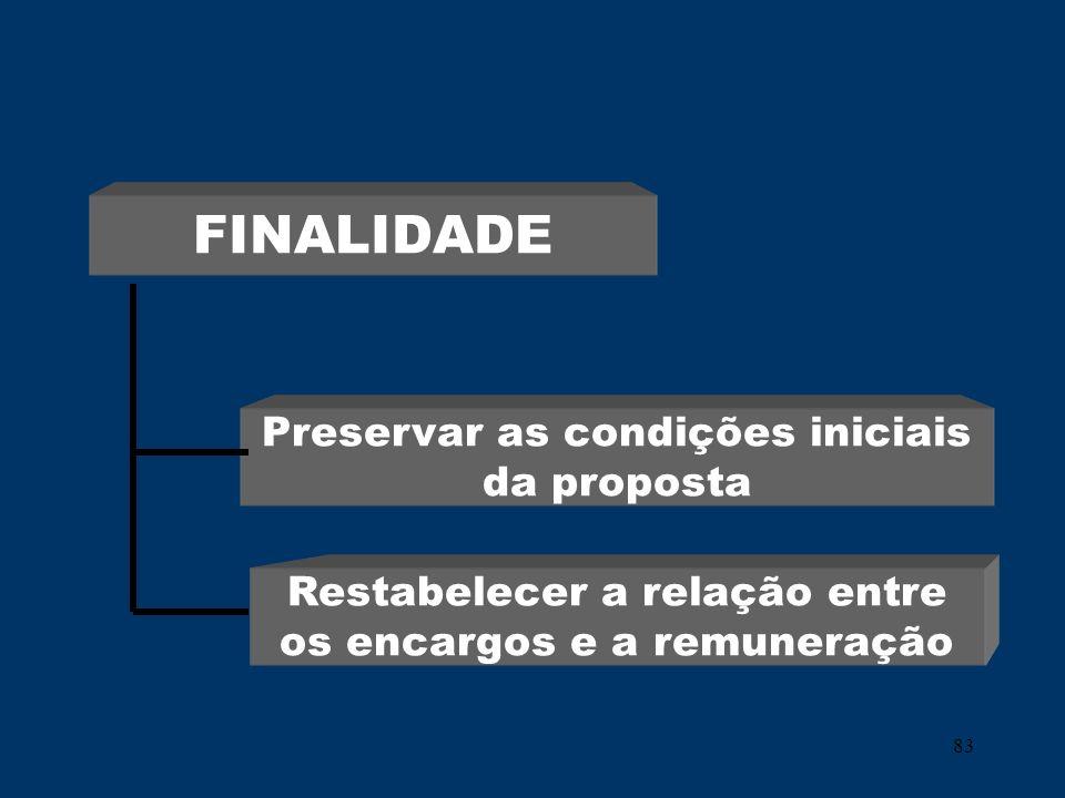 FINALIDADE Preservar as condições iniciais da proposta
