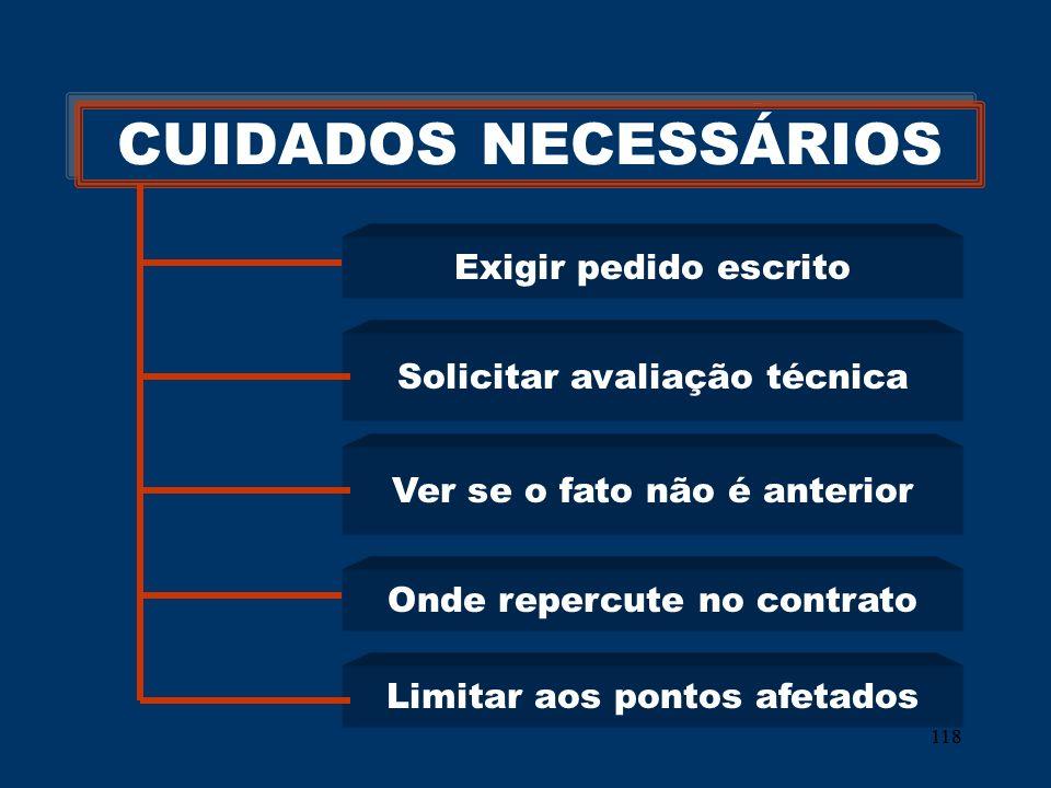 CUIDADOS NECESSÁRIOS Exigir pedido escrito Solicitar avaliação técnica