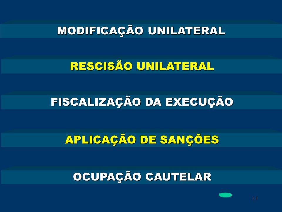 MODIFICAÇÃO UNILATERAL