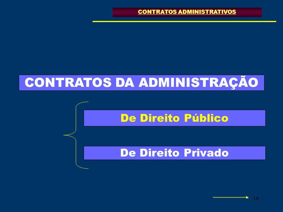 CONTRATOS DA ADMINISTRAÇÃO