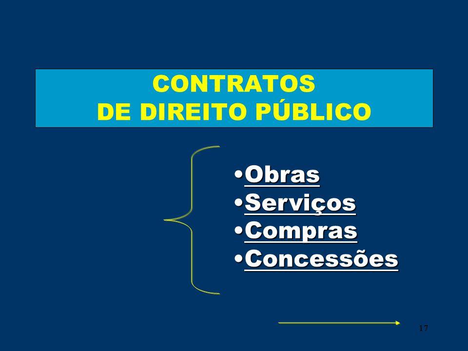 CONTRATOS DE DIREITO PÚBLICO