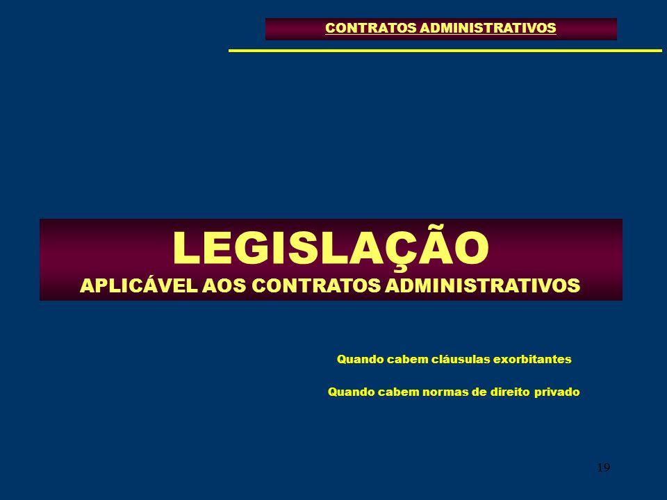 LEGISLAÇÃO APLICÁVEL AOS CONTRATOS ADMINISTRATIVOS