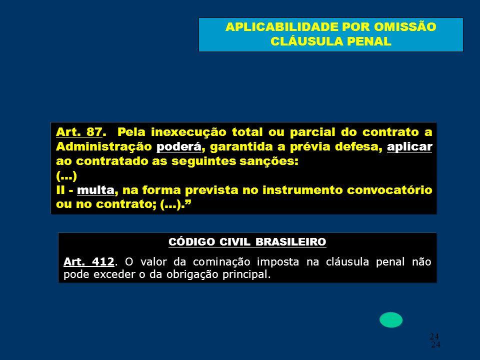 APLICABILIDADE POR OMISSÃO CLÁUSULA PENAL