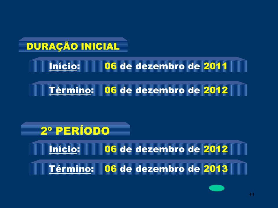 2º PERÍODO DURAÇÃO INICIAL Início: 06 de dezembro de 2011
