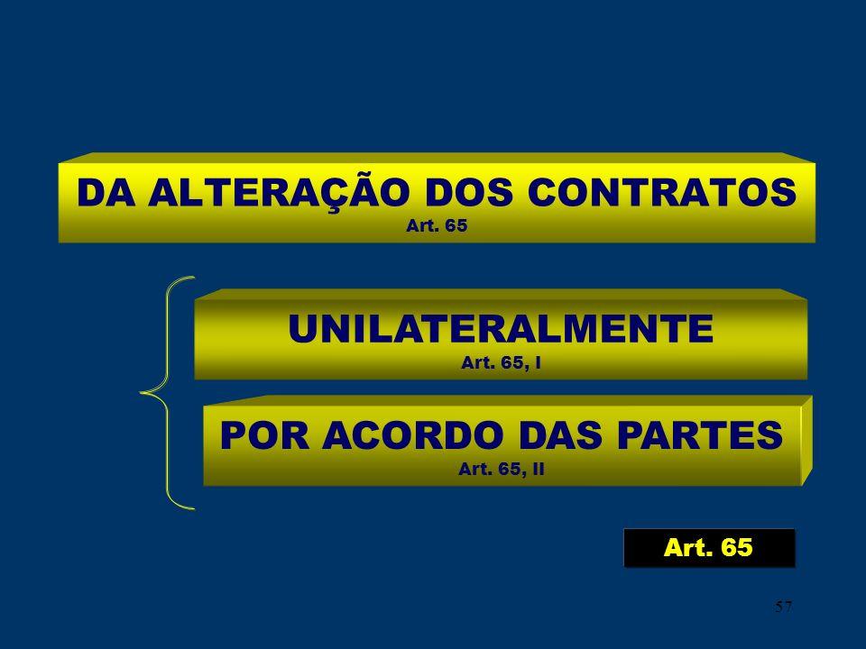 DA ALTERAÇÃO DOS CONTRATOS Art. 65