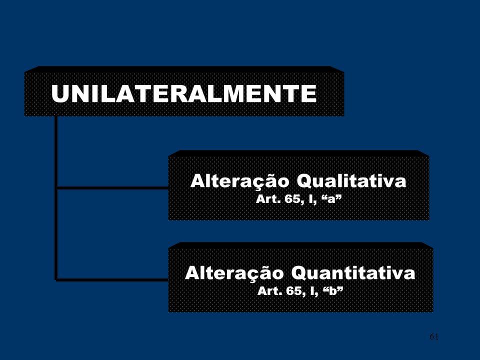 UNILATERALMENTE Alteração Qualitativa Alteração Quantitativa