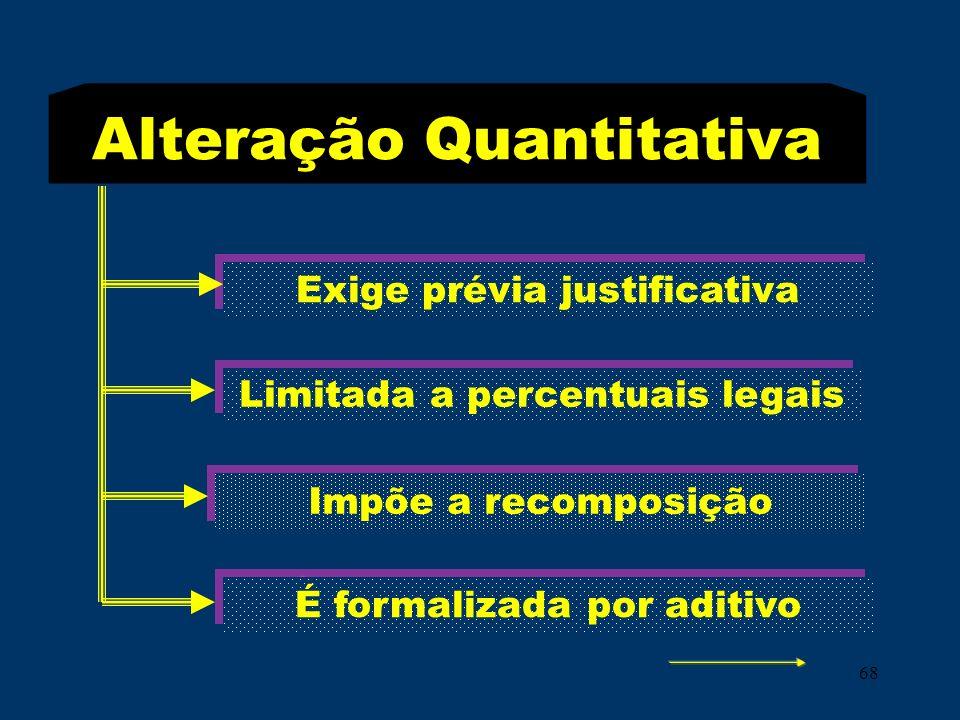 Alteração Quantitativa