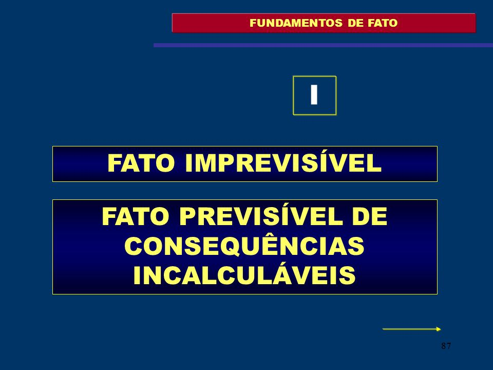 FATO PREVISÍVEL DE CONSEQUÊNCIAS INCALCULÁVEIS