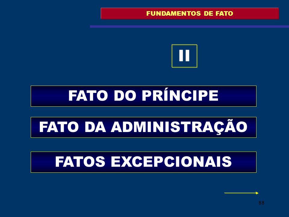 II FATO DO PRÍNCIPE FATO DA ADMINISTRAÇÃO FATOS EXCEPCIONAIS