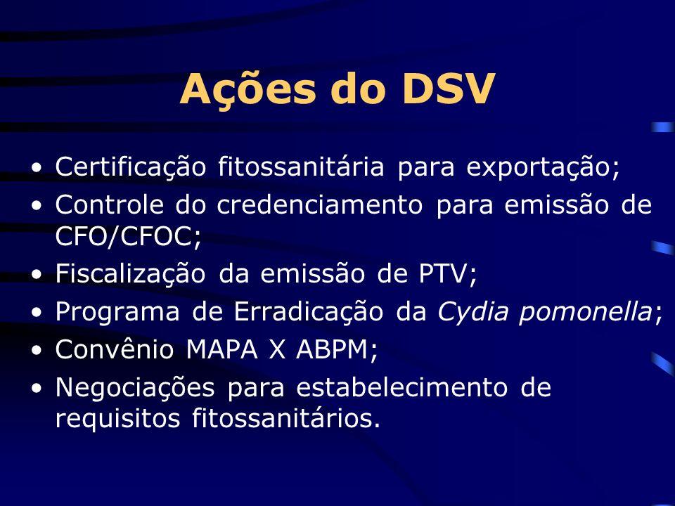 Ações do DSV Certificação fitossanitária para exportação;