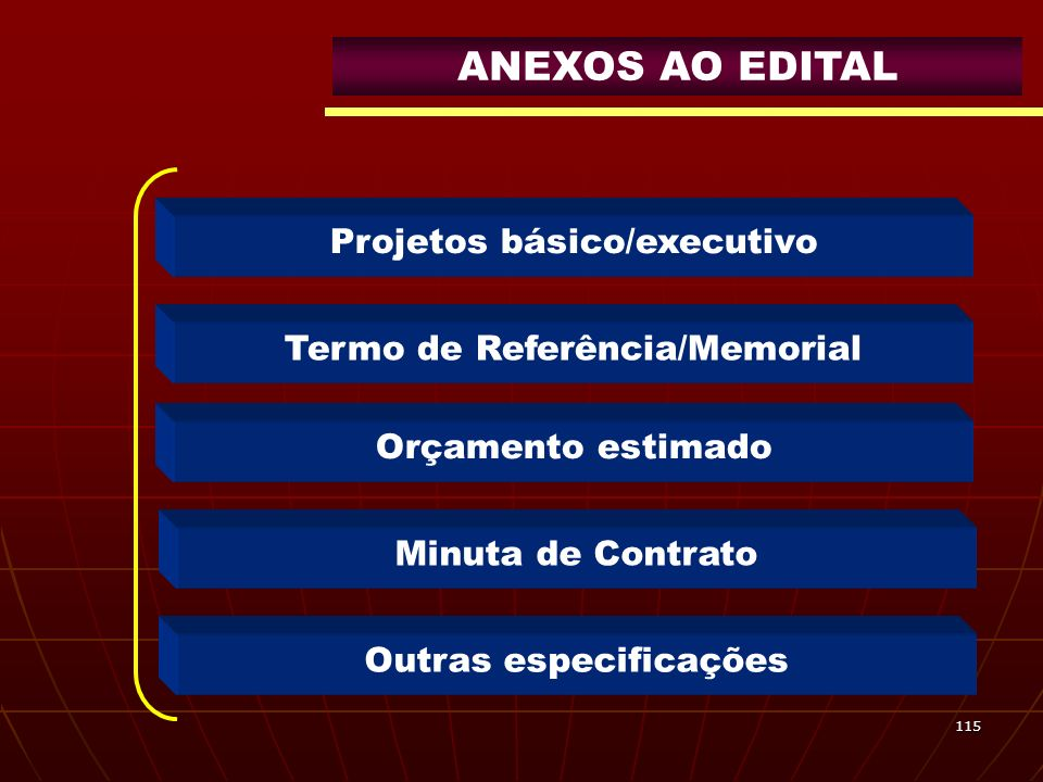 ANEXOS AO EDITAL Projetos básico/executivo