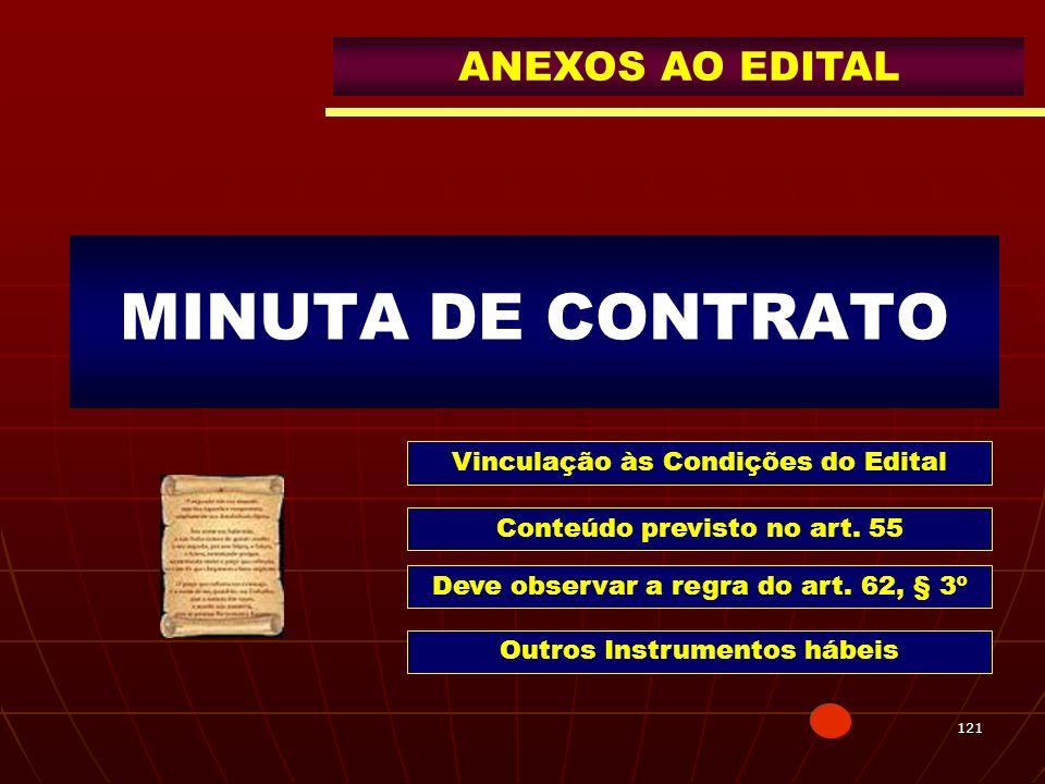 MINUTA DE CONTRATO ANEXOS AO EDITAL Vinculação às Condições do Edital