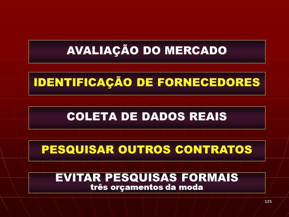 IDENTIFICAÇÃO DE FORNECEDORES