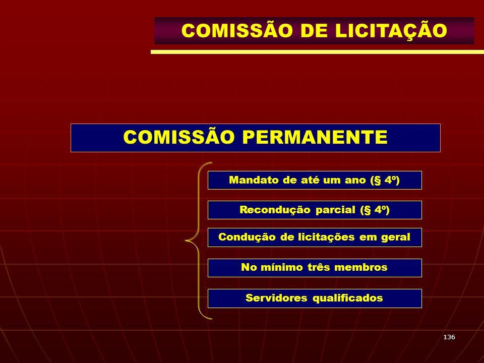 COMISSÃO DE LICITAÇÃO COMISSÃO PERMANENTE Mandato de até um ano (§ 4º)