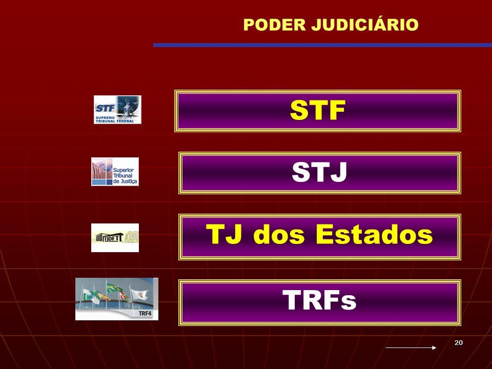 STF STJ TJ dos Estados TRFs