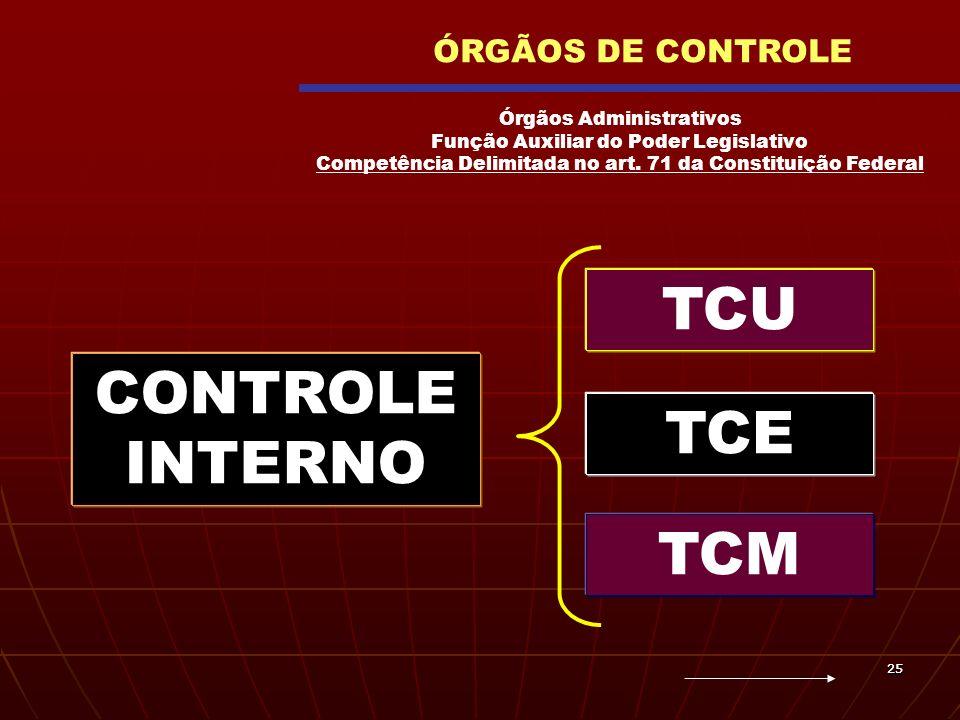TCU CONTROLE INTERNO TCE TCM