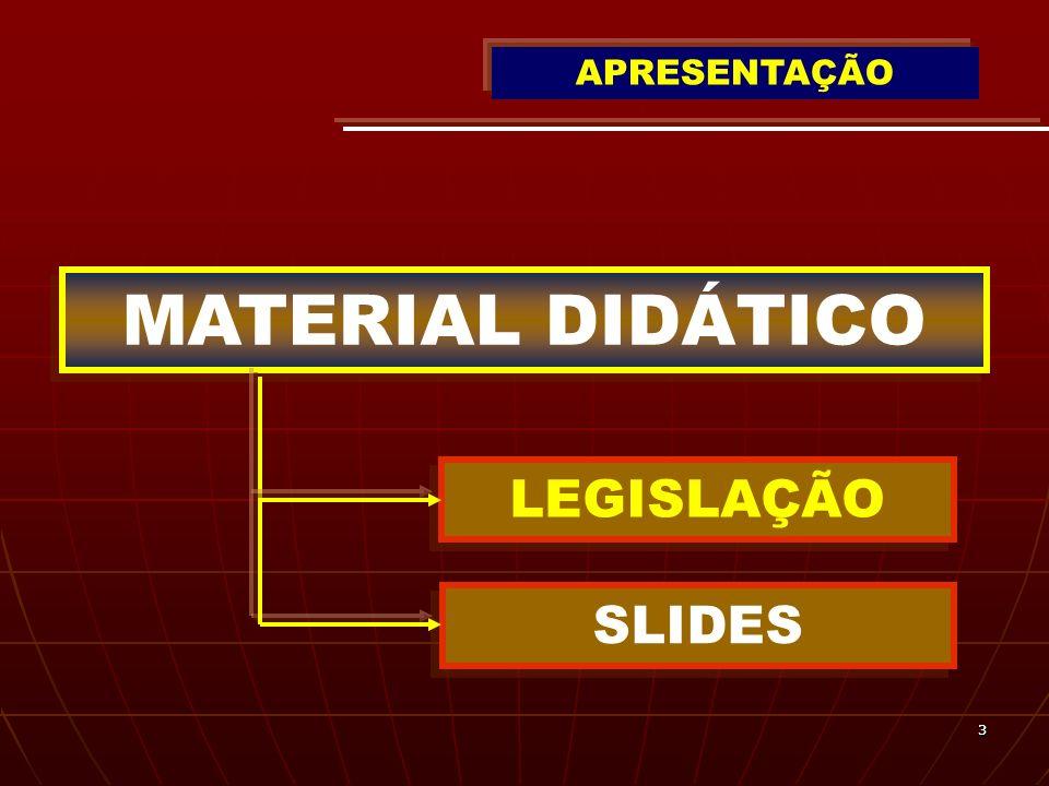 APRESENTAÇÃO MATERIAL DIDÁTICO LEGISLAÇÃO SLIDES 3