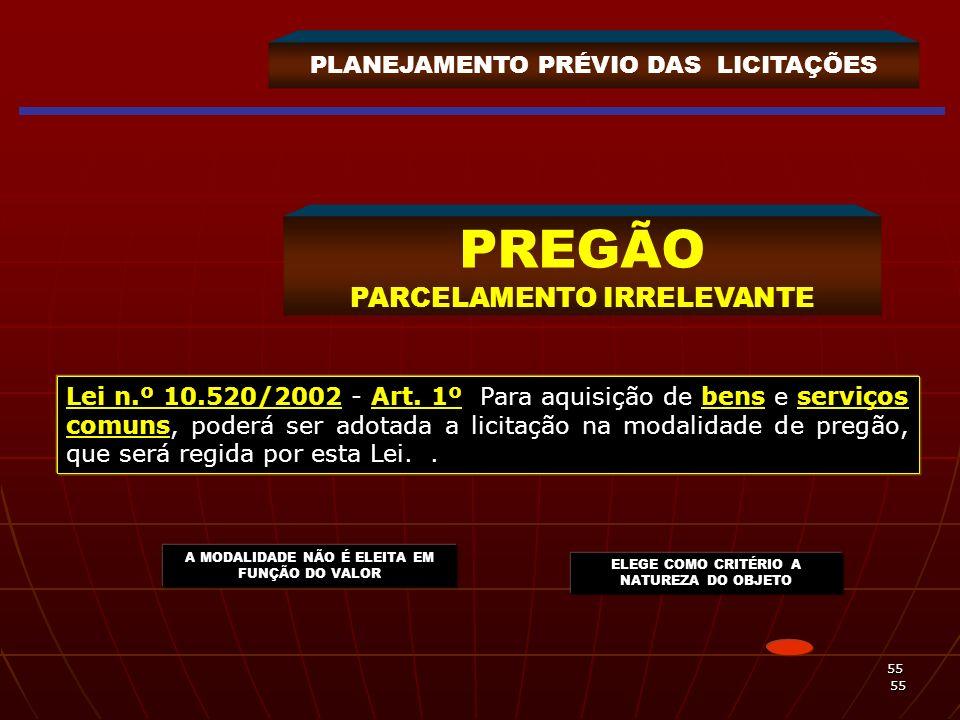 PLANEJAMENTO PRÉVIO DAS LICITAÇÕES PREGÃO PARCELAMENTO IRRELEVANTE
