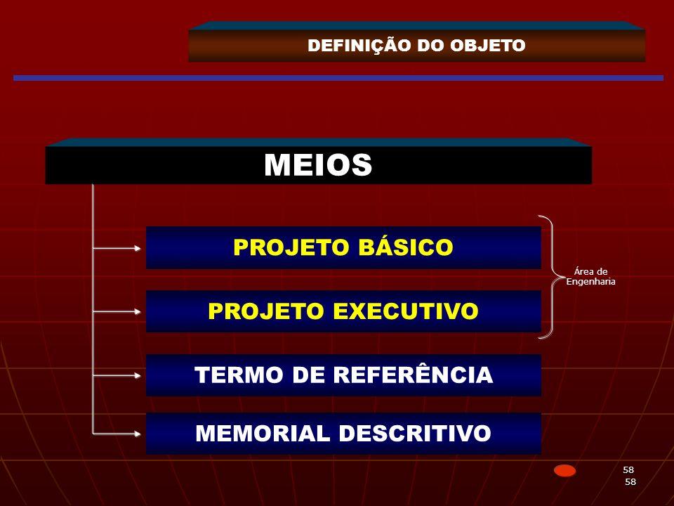 MEIOS PROJETO BÁSICO PROJETO EXECUTIVO TERMO DE REFERÊNCIA