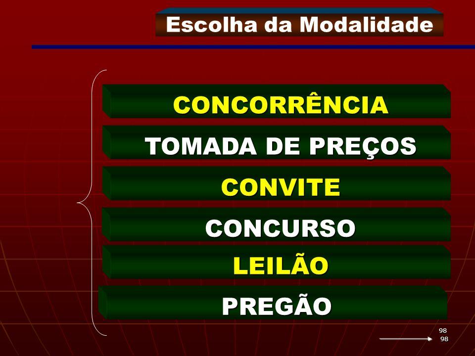 CONCORRÊNCIA TOMADA DE PREÇOS CONVITE CONCURSO LEILÃO PREGÃO