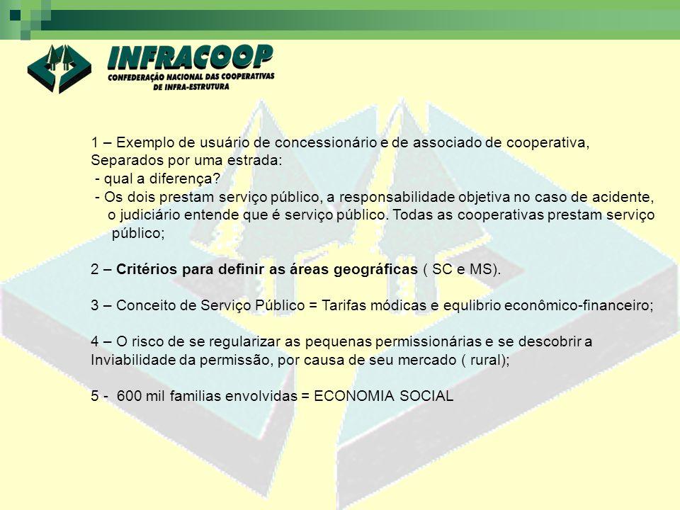 1 – Exemplo de usuário de concessionário e de associado de cooperativa,