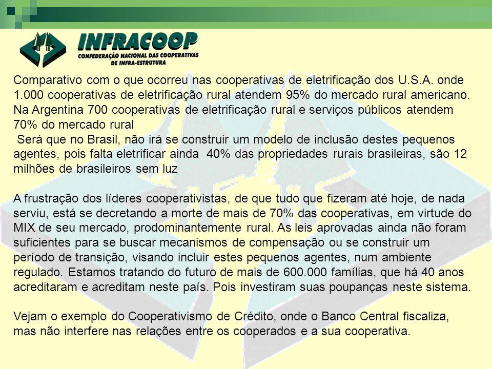 Comparativo com o que ocorreu nas cooperativas de eletrificação dos U