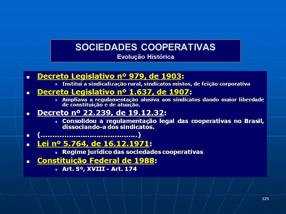 SOCIEDADES COOPERATIVAS Evolução Histórica