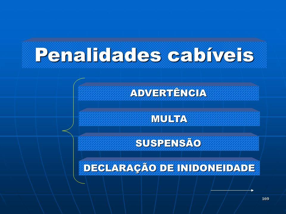 DECLARAÇÃO DE INIDONEIDADE