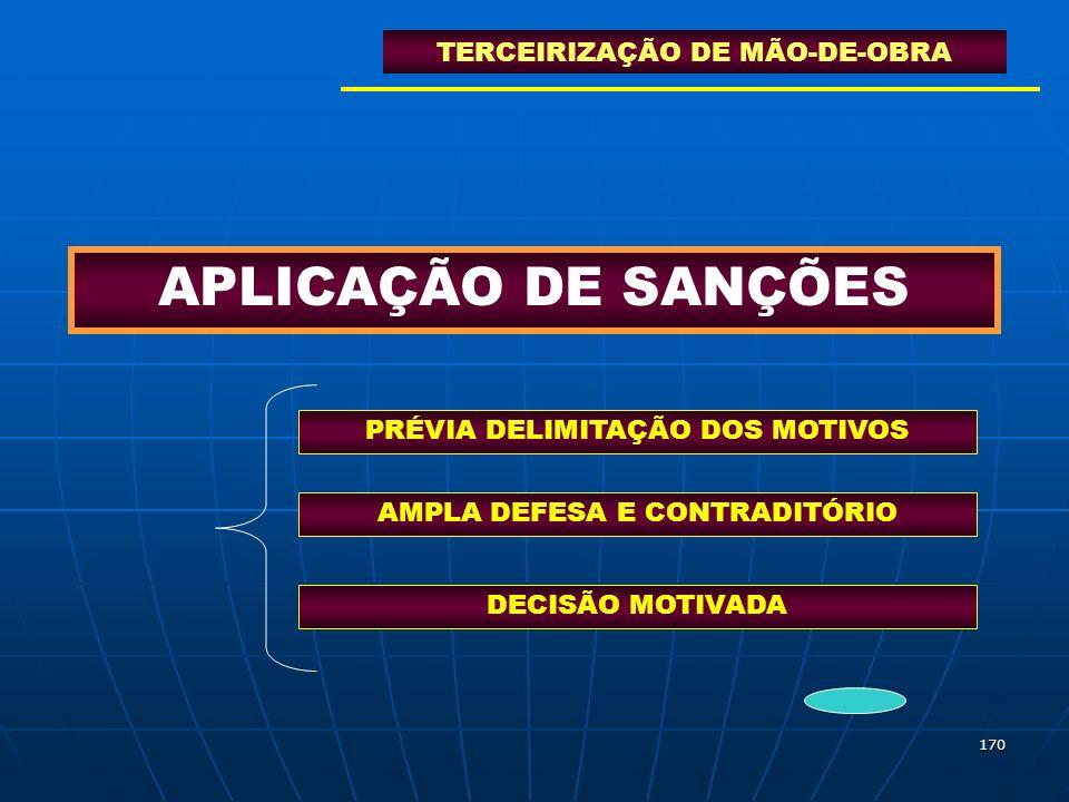 APLICAÇÃO DE SANÇÕES TERCEIRIZAÇÃO DE MÃO-DE-OBRA
