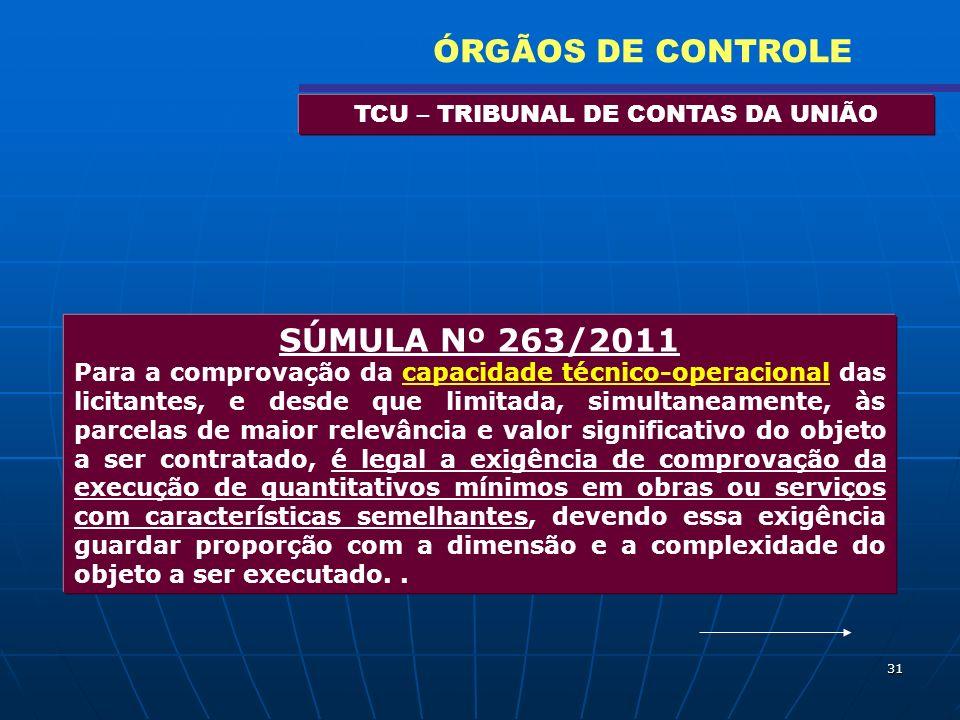 TCU – TRIBUNAL DE CONTAS DA UNIÃO