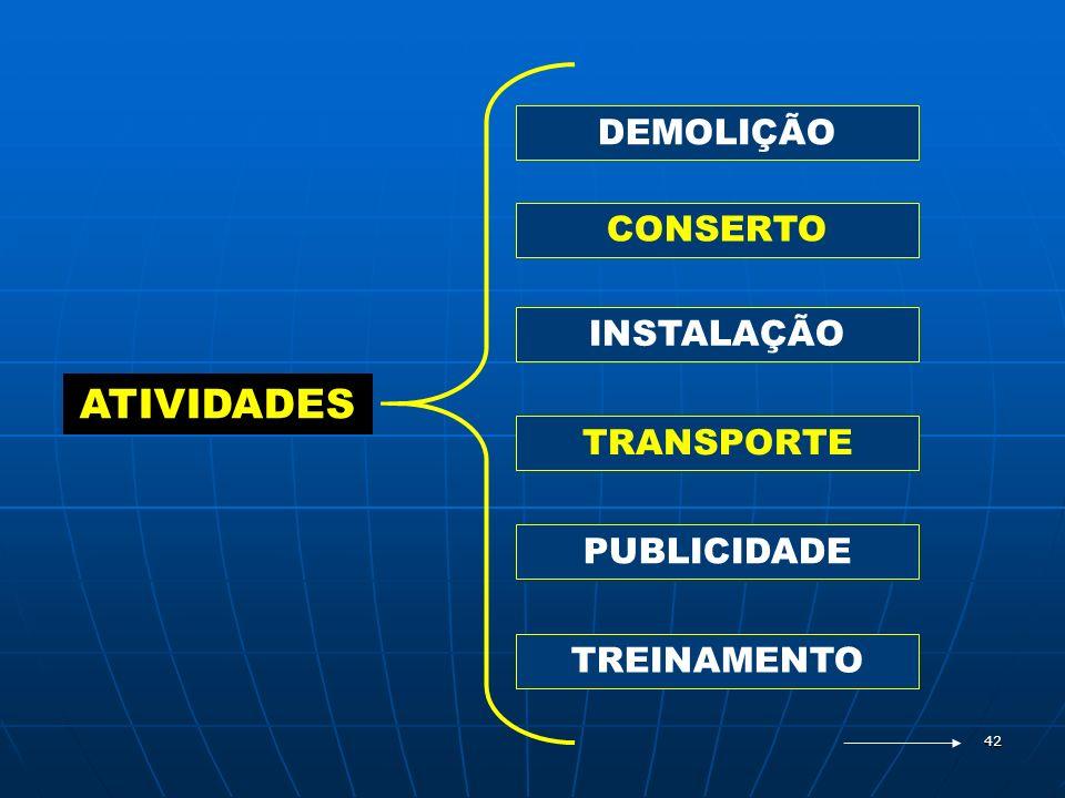 ATIVIDADES DEMOLIÇÃO CONSERTO INSTALAÇÃO TRANSPORTE PUBLICIDADE