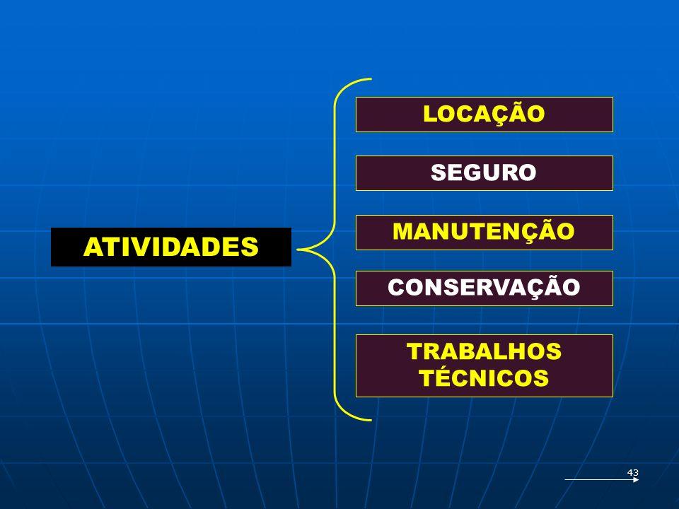 LOCAÇÃO SEGURO MANUTENÇÃO ATIVIDADES CONSERVAÇÃO TRABALHOS TÉCNICOS