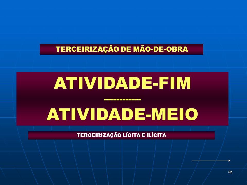 ATIVIDADE-FIM ------------ ATIVIDADE-MEIO