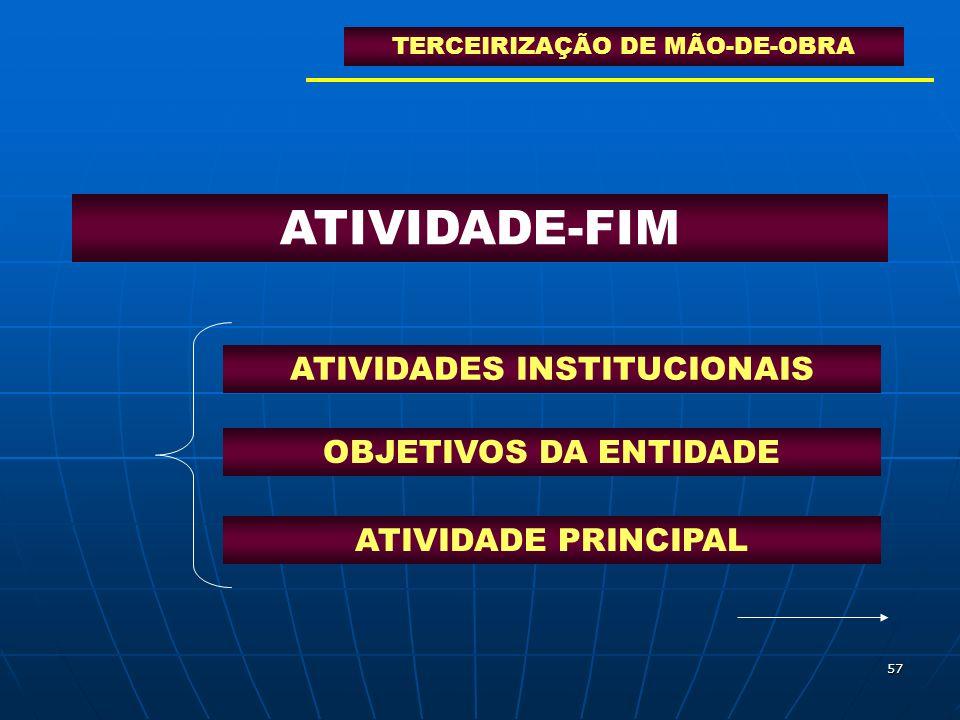 ATIVIDADE-FIM ATIVIDADES INSTITUCIONAIS OBJETIVOS DA ENTIDADE