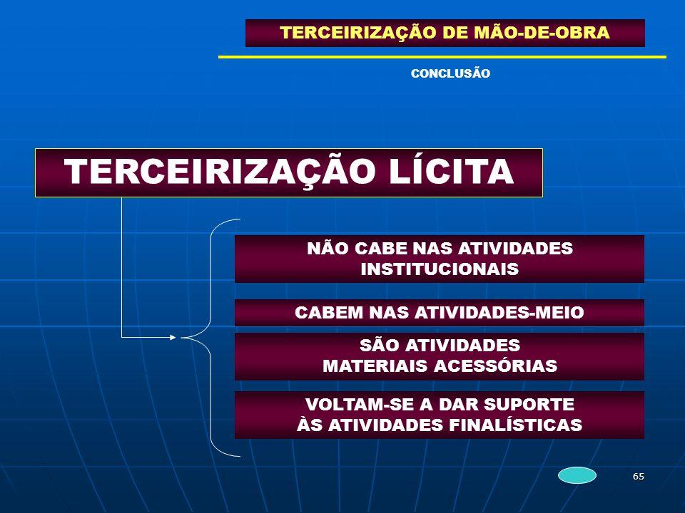 TERCEIRIZAÇÃO LÍCITA TERCEIRIZAÇÃO DE MÃO-DE-OBRA