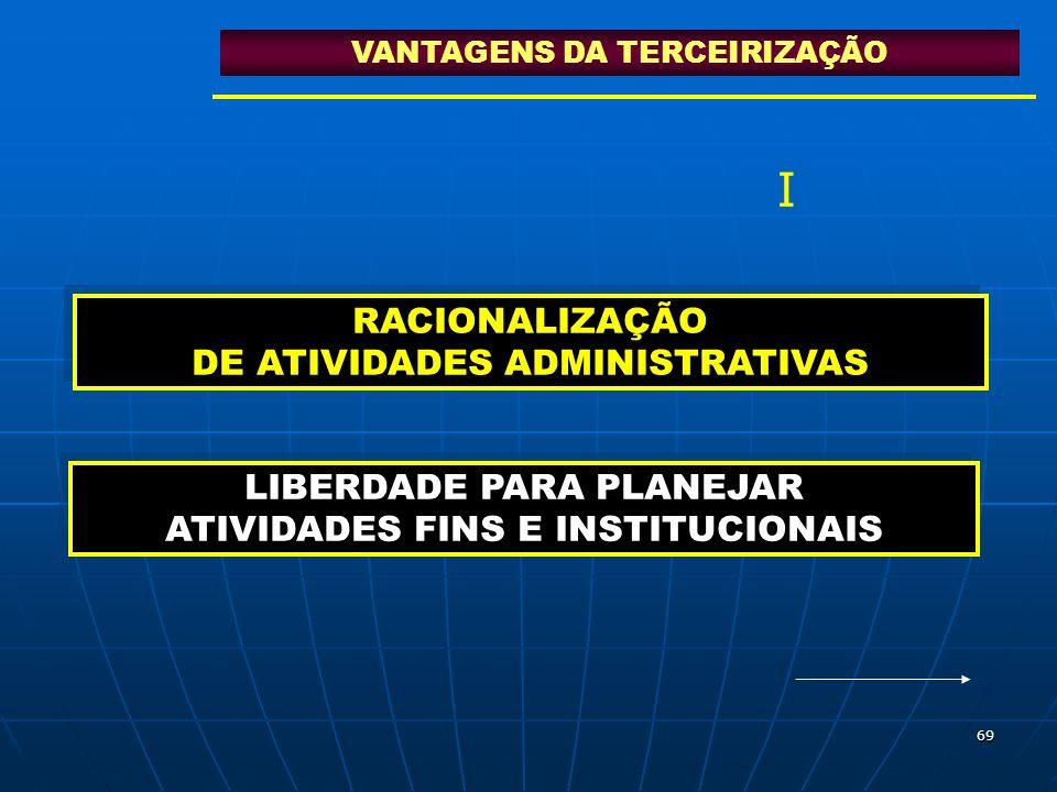 I RACIONALIZAÇÃO DE ATIVIDADES ADMINISTRATIVAS