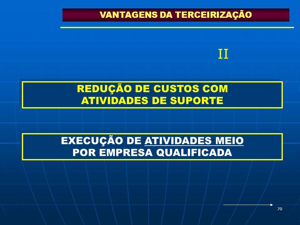 II REDUÇÃO DE CUSTOS COM ATIVIDADES DE SUPORTE