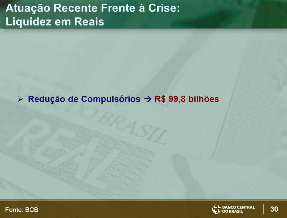 Atuação Recente Frente à Crise: Liquidez em Reais