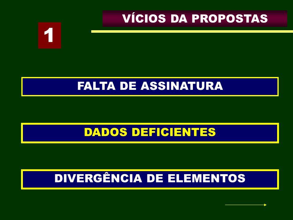 DIVERGÊNCIA DE ELEMENTOS