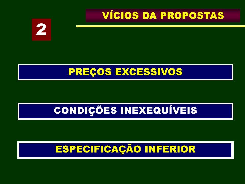 2 VÍCIOS DA PROPOSTAS PREÇOS EXCESSIVOS CONDIÇÕES INEXEQUÍVEIS