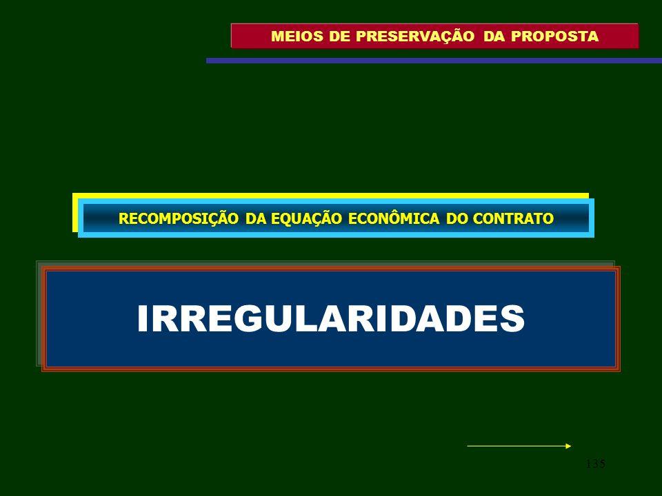 IRREGULARIDADES MEIOS DE PRESERVAÇÃO DA PROPOSTA