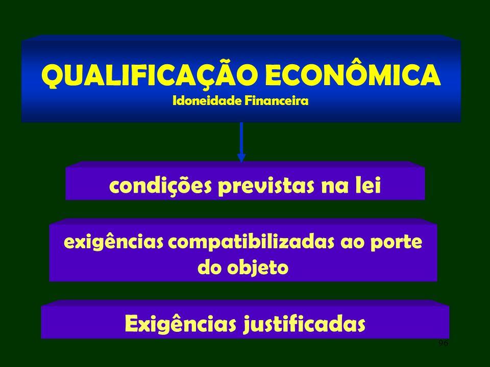 QUALIFICAÇÃO ECONÔMICA