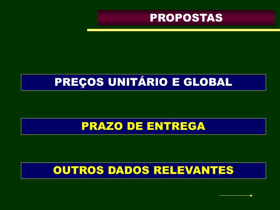 PREÇOS UNITÁRIO E GLOBAL