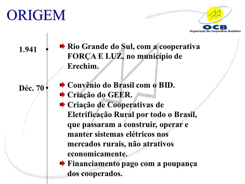 ORIGEM 1.941. Rio Grande do Sul, com a cooperativa FORÇA E LUZ, no município de Erechim. Déc. 70.