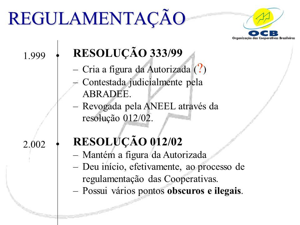 REGULAMENTAÇÃO RESOLUÇÃO 333/99 RESOLUÇÃO 012/02 1.999