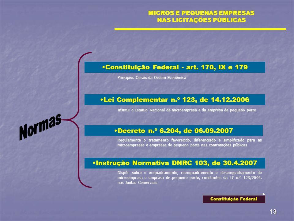 Normas Constituição Federal - art. 170, IX e 179