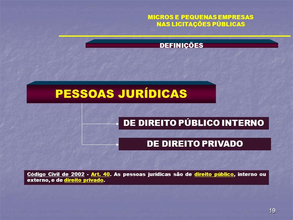 PESSOAS JURÍDICAS DE DIREITO PÚBLICO INTERNO DE DIREITO PRIVADO